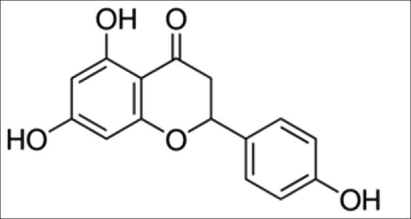 Figure 1: Chemical structure of naringenin
